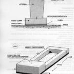 размер одной могилы